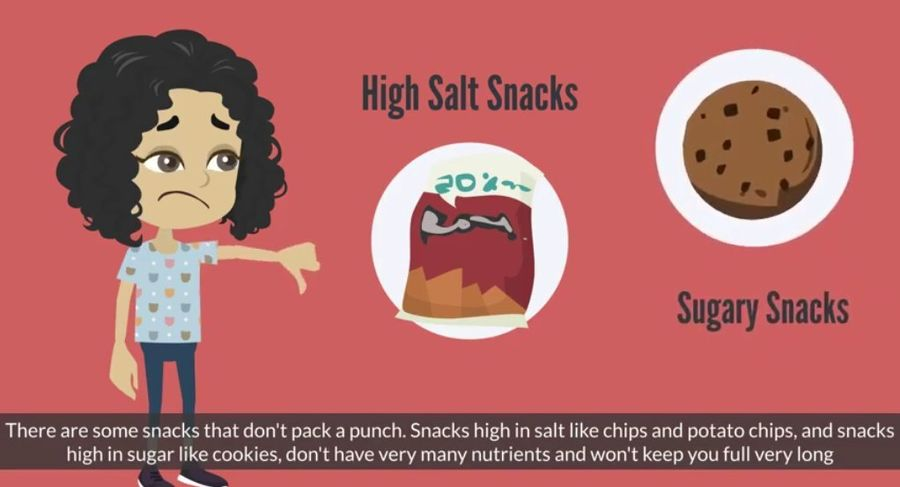 a cartoon girl with a thumbs down at two items: high salt snacks and sugary snacks
